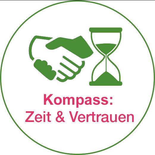"""vLead Tool """"Kompass: Zeit und Vertrauen"""""""